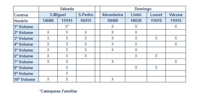 Horários da Catequese 2015/16